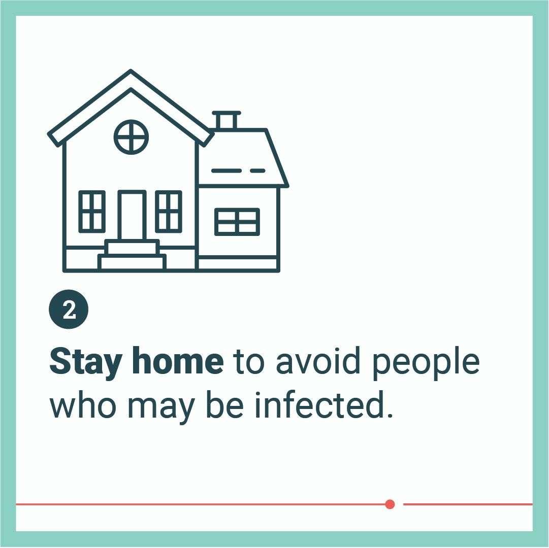 , Practical information about Coronavirus